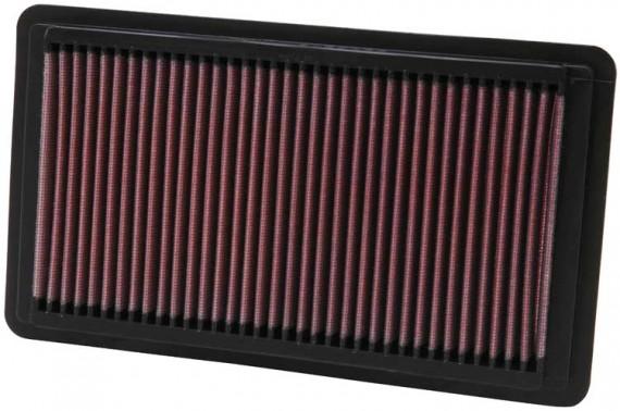K&N Air Filter for Honda CIVIC FD2 2006-ON