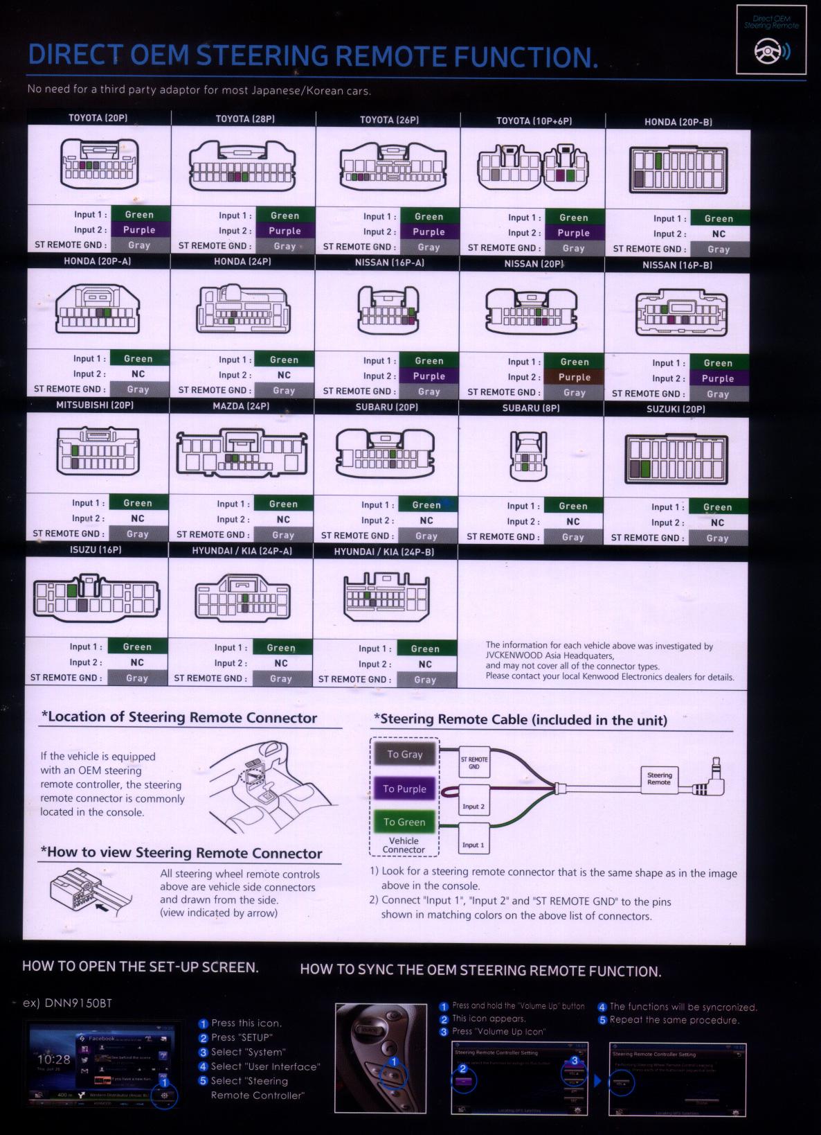 Kenwood 2015 Oem Steering Controls