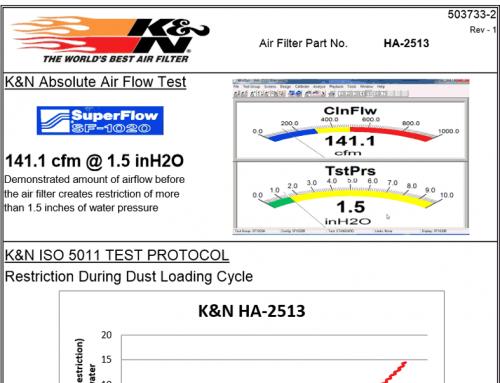 K&N Air Flow Test for Honda CRF250L (HA-2513)