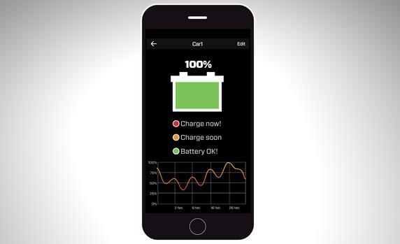 ctek-monitor-battery-sense-12v-lead-acid-battery-monitor-3