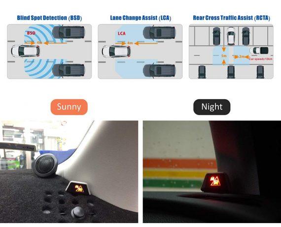 GoTrec BSD 3 in 1 Blind Spot Detection / Lane Change Assist / Rear Cross Traffic Alert